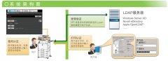 复合机域账户认证管理解决方案